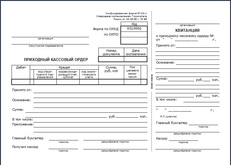 Бланк квитанции на оплату госпошлины за приглашение иностранца